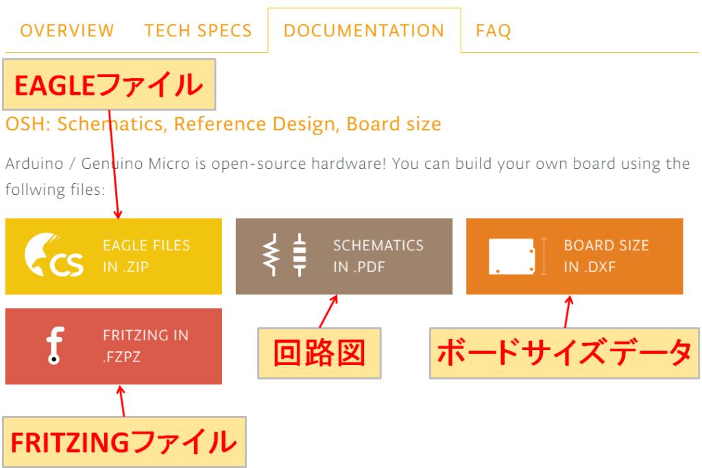 Arduino Micro EAGLEファイル 回路図 ボードサイズデータ ボードサイズデータ FRITZINGファイル ダウンロード