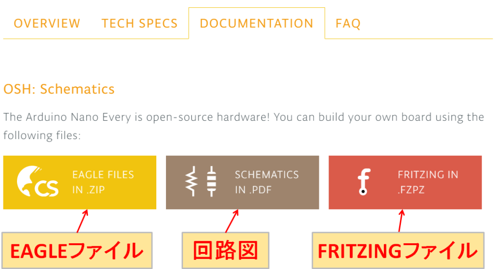 Arduino Nano Every EAGLEファイル 回路図 ダウンロード