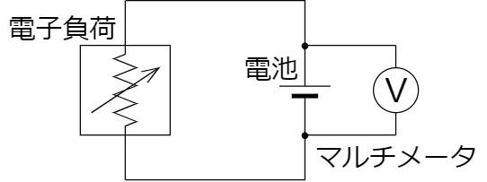 アルカリ乾電池 連続放電 測定構成