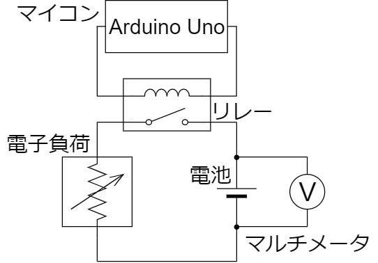 アルカリ乾電池 間欠放電 測定構成