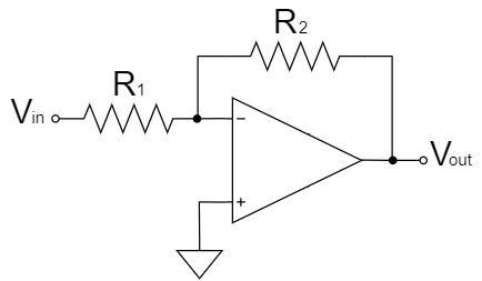 オペアンプ 反転増幅回路