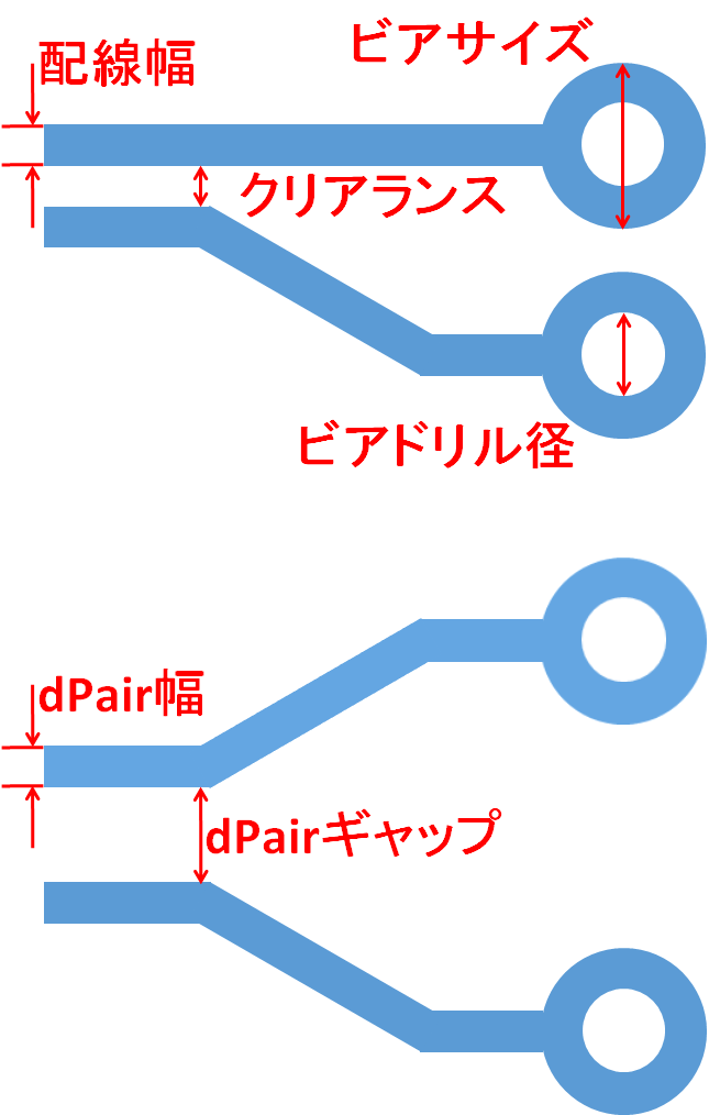KiCad Pcbnew 基板セットアップ ネットクラス 詳細画像
