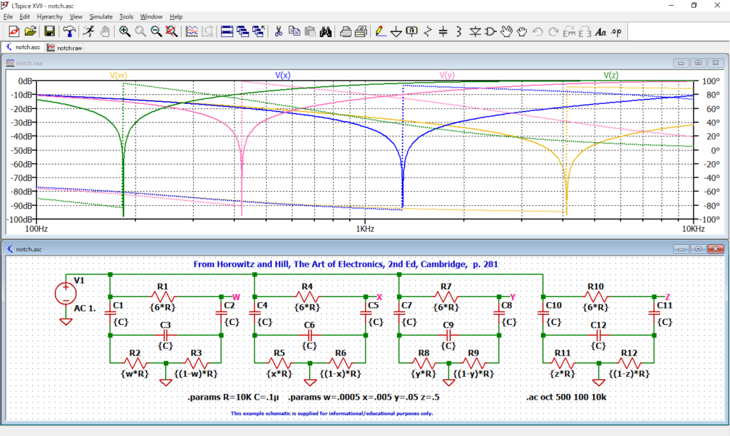 アナログ・デバイシズ デモ回路 ノッチフィルタ周波数特性