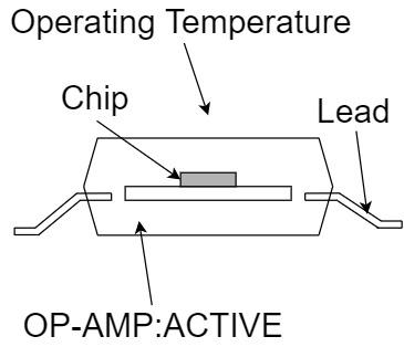 オペアンプ 絶対最大定格 動作温度範囲