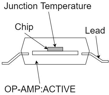 オペアンプ 絶対最大定格 接合温度範囲