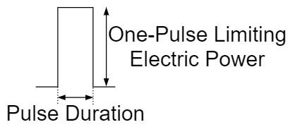抵抗 定格 波形条件(ワンパルス)